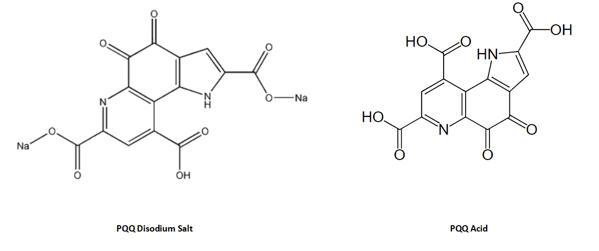 Structural Formulas of Pyrroloquinoline Quinone Disodium Salt and Pyrroloquinoline Quinone Acid