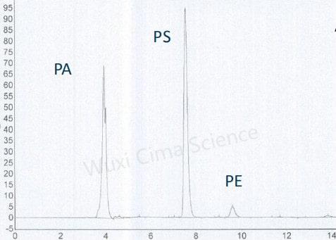 Phosphatidylserine chromatogram