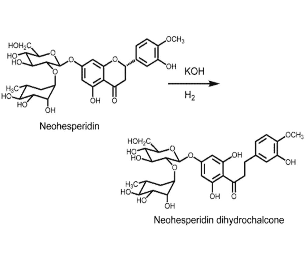 Neohesperidin to NHDC