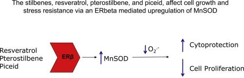 Pterostilbene polydatin and resveratrol