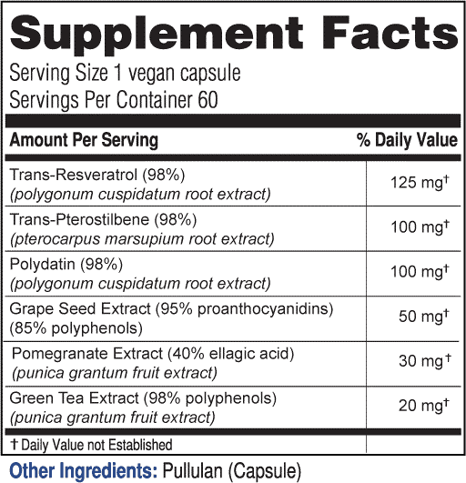 supplements containing polydatin