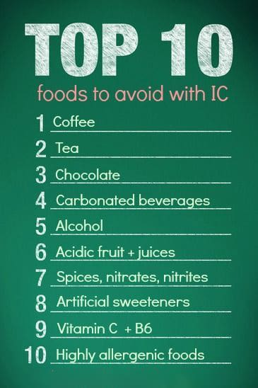 Top 10 high acid Foods to Avoid with interstitial cystitis