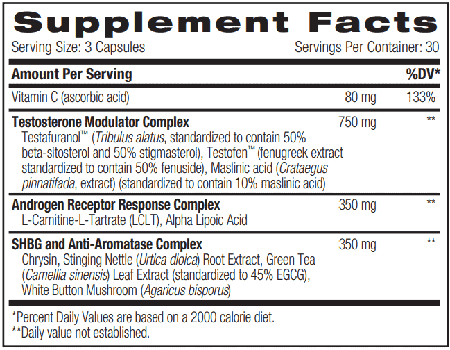 supplements containing maslinic acid