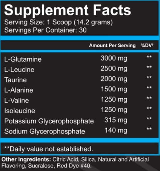 Aminoade supplement facts from Hybrid Nutrition